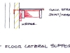 06-ff-lateral-support