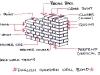 01-brick-wall