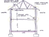 03-slenderness-ratio-stability-of-walls