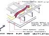 07-cold-deck-flat-roof-ventilation