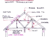 02-traditional-cut-roof