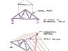 02-prefabricated-truss-rafters