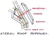 14-lateral-roof-support