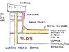 01-warm-deck-roof