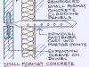 13-concrete-clad-fixings