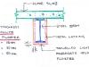 06-steel-beam